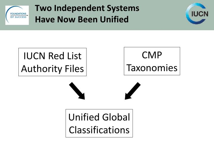 Two Independent Systems