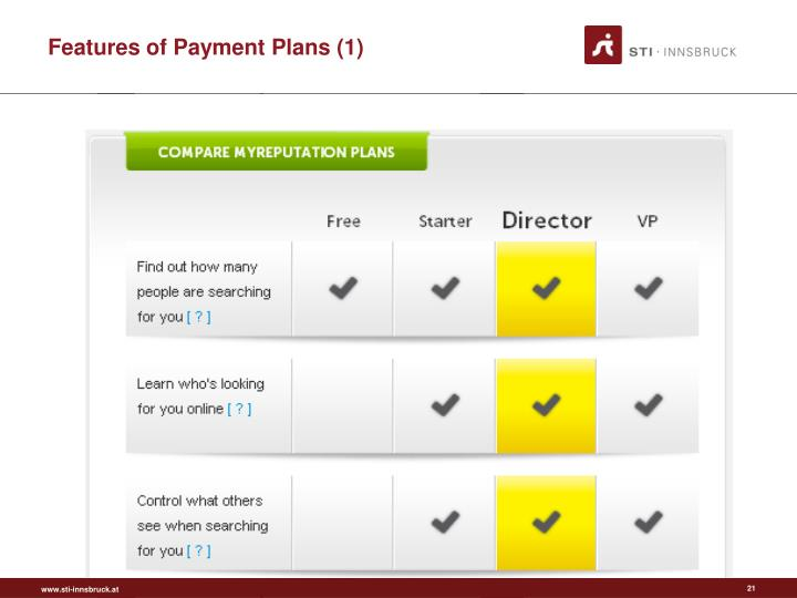 Features of Payment Plans (1)