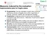 measures induced by the evaluation implementation plan for fragile states