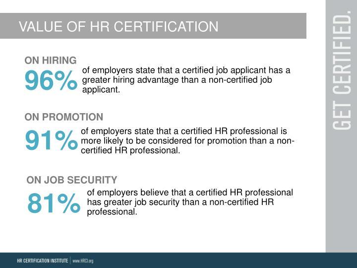 VALUE OF HR CERTIFICATION