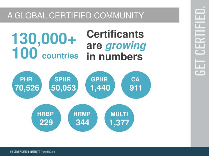 A GLOBAL CERTIFIED COMMUNITY