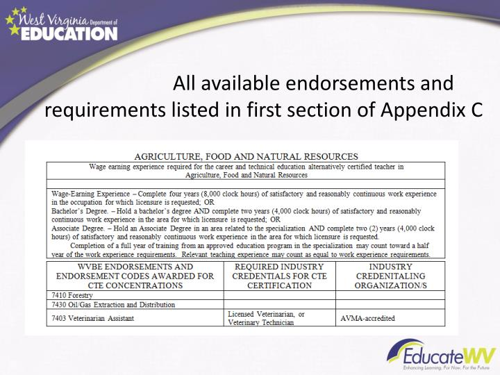 All available endorsements and requirements listed in first section of Appendix C