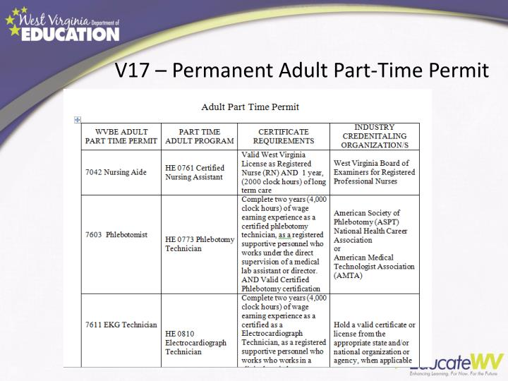 V17 – Permanent Adult Part-Time Permit