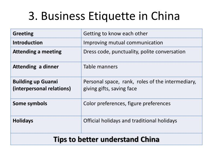 3. Business Etiquette in China
