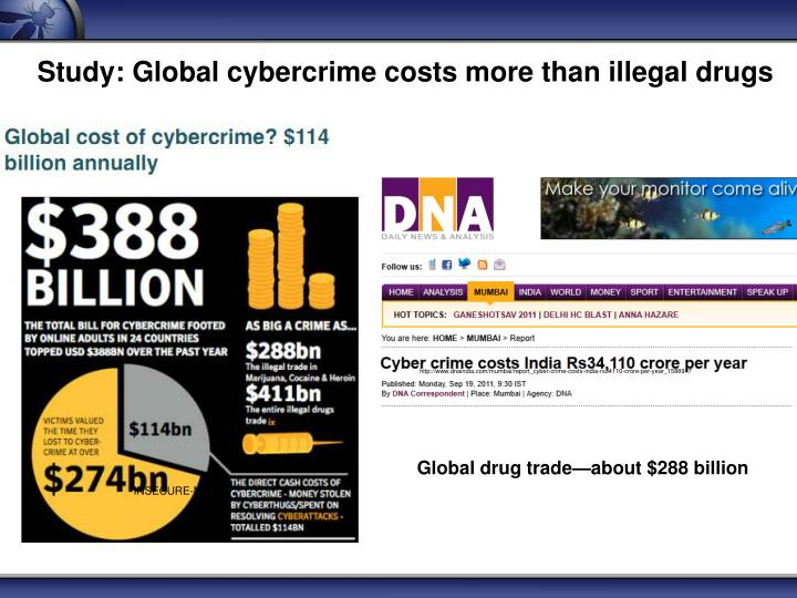 Study: Global cybercrime costs more than illegal drugs