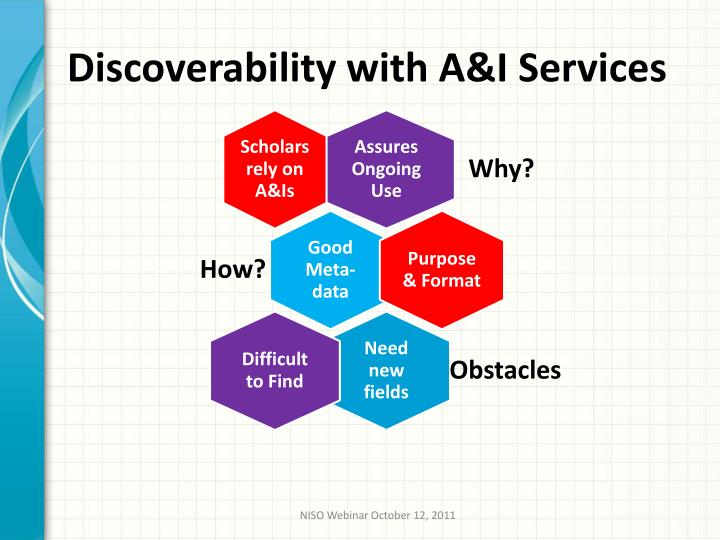 Discoverability with A&I Services