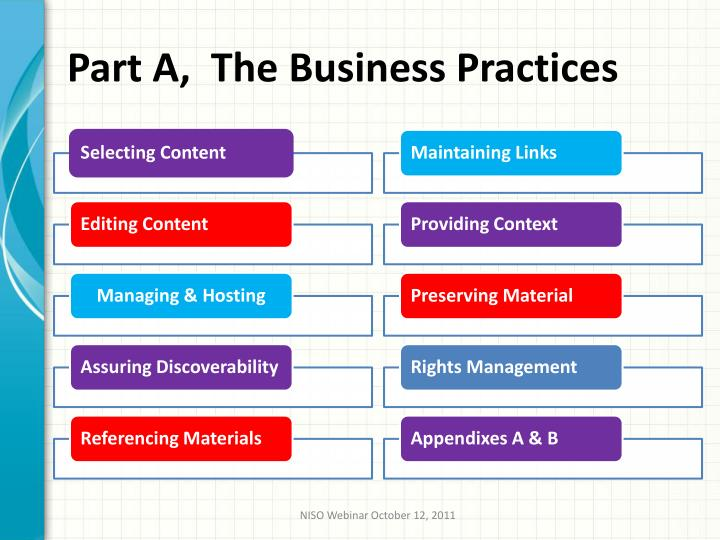 Part A,  The Business Practices