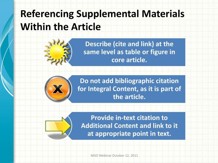 Referencing Supplemental Materials Within the Article