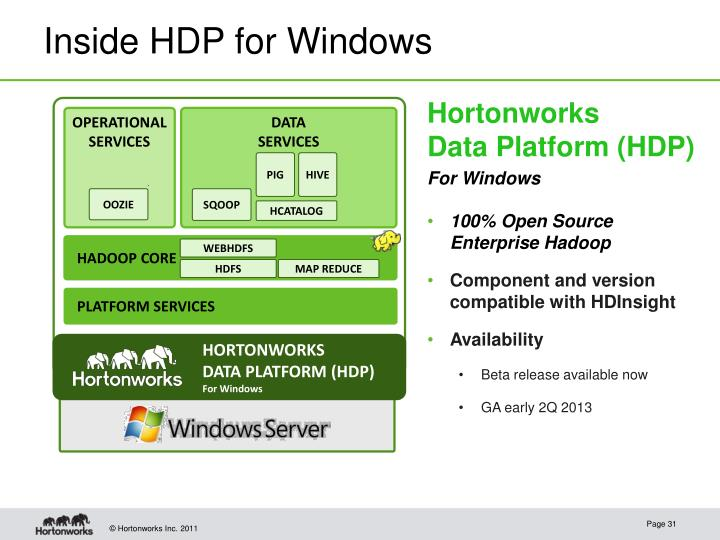 Inside HDP for Windows