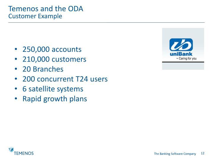 Temenos and the ODA