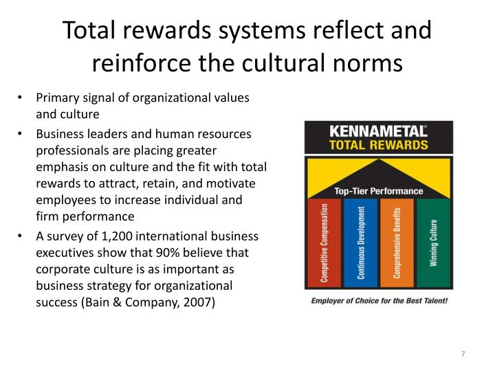 total rewards systems Total rewards work-life balance we are dedicated to maintaining a  high-performance work environment in which our people are healthy, engaged,.