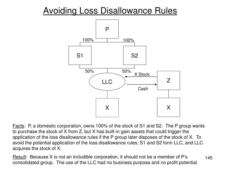 Avoiding Loss Disallowance Rules