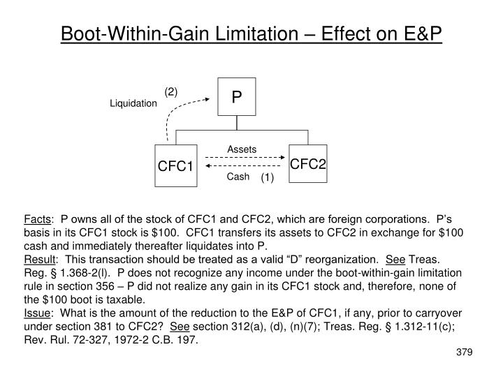 Boot-Within-Gain Limitation – Effect on E&P