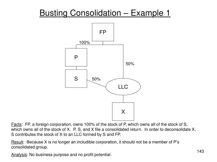 Busting Consolidation – Example 1