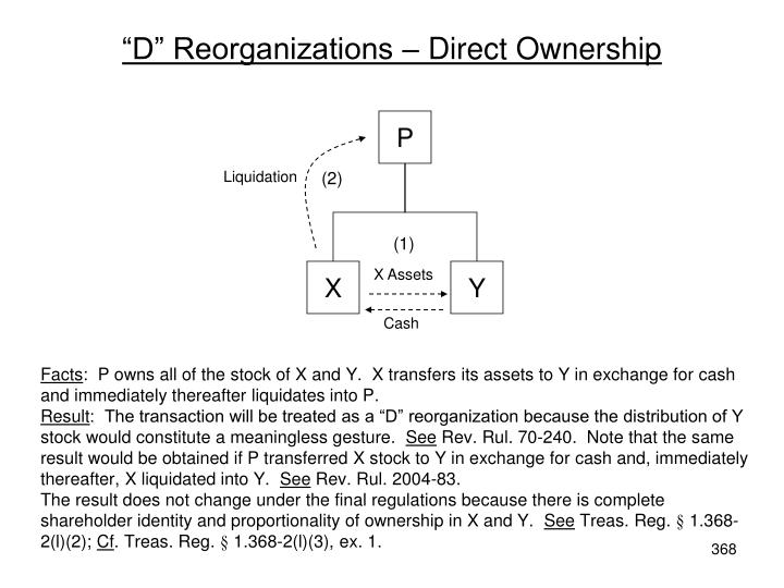 """D"" Reorganizations – Direct Ownership"