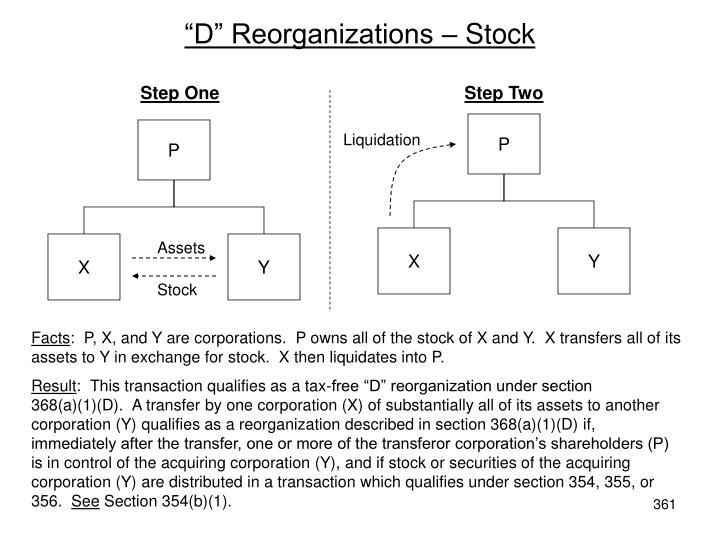 """D"" Reorganizations – Stock"