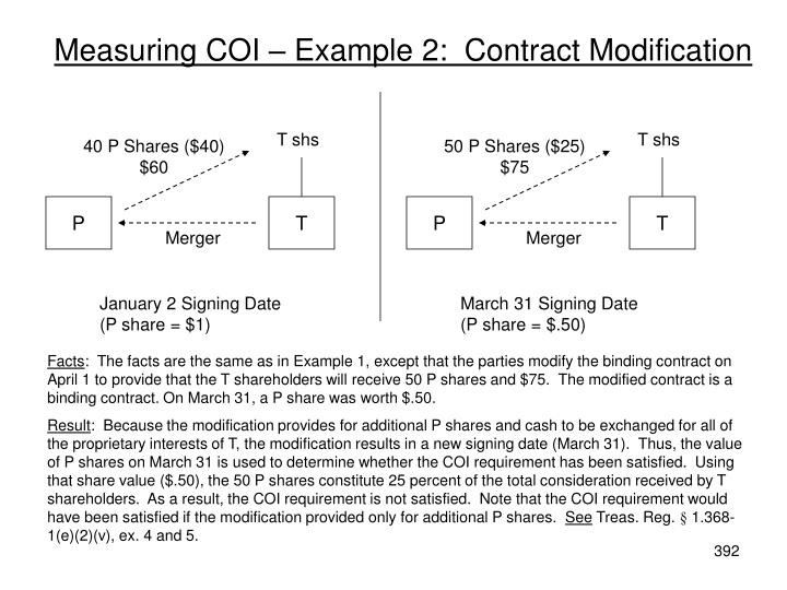 Measuring COI – Example 2:  Contract Modification