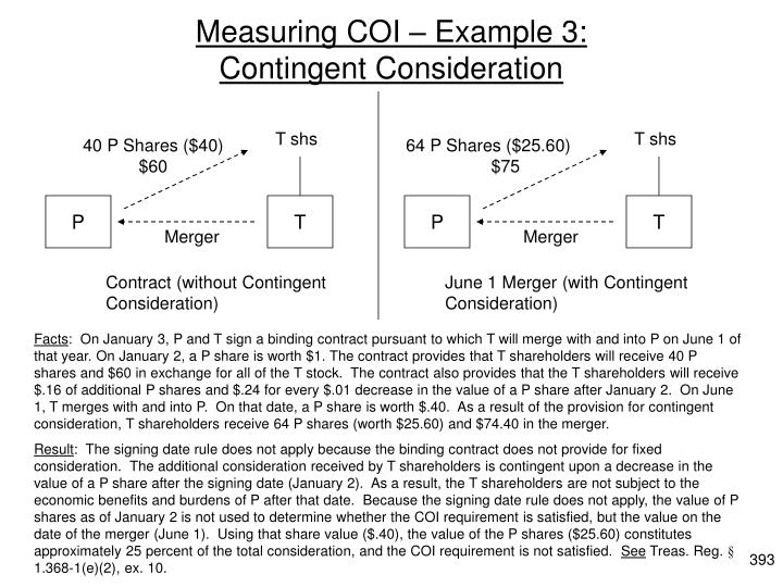 Measuring COI – Example 3: