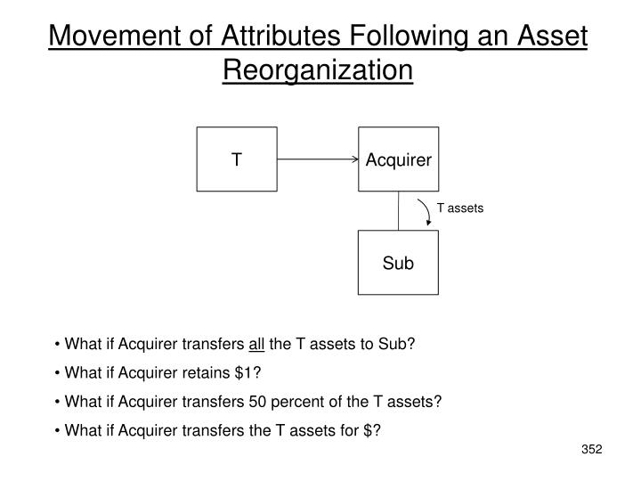 Movement of Attributes Following an Asset Reorganization