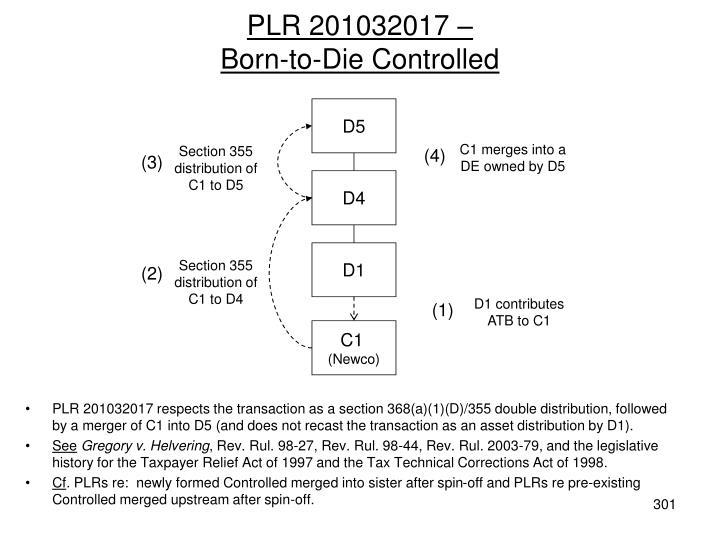 PLR 201032017 –