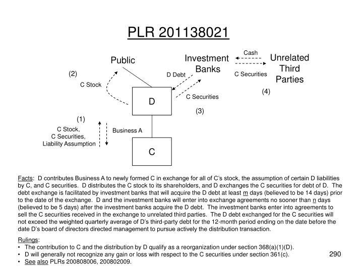 PLR 201138021