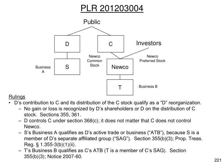 PLR 201203004