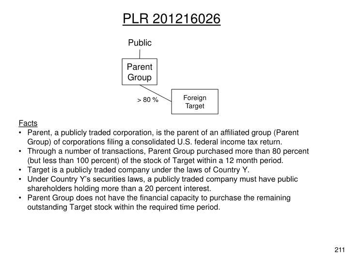 PLR 201216026