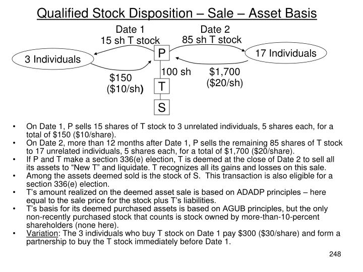 Qualified Stock Disposition – Sale – Asset Basis