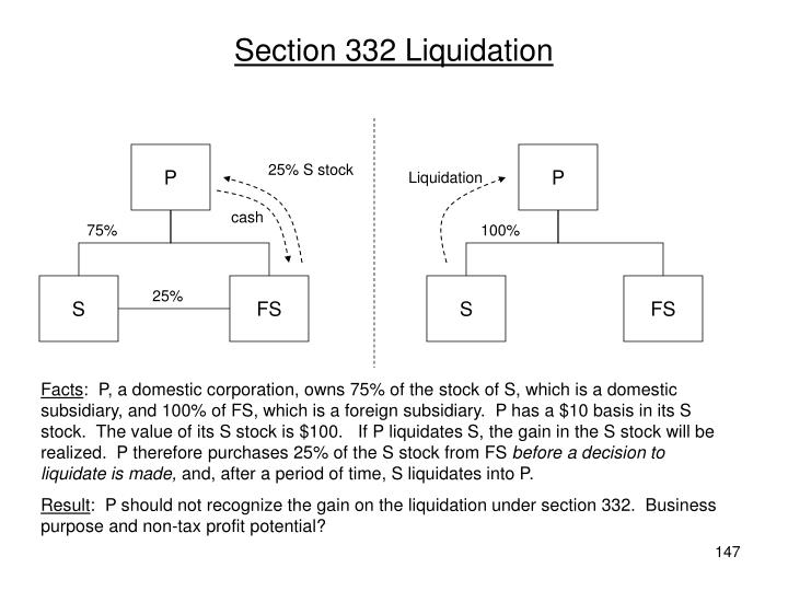 Section 332 Liquidation