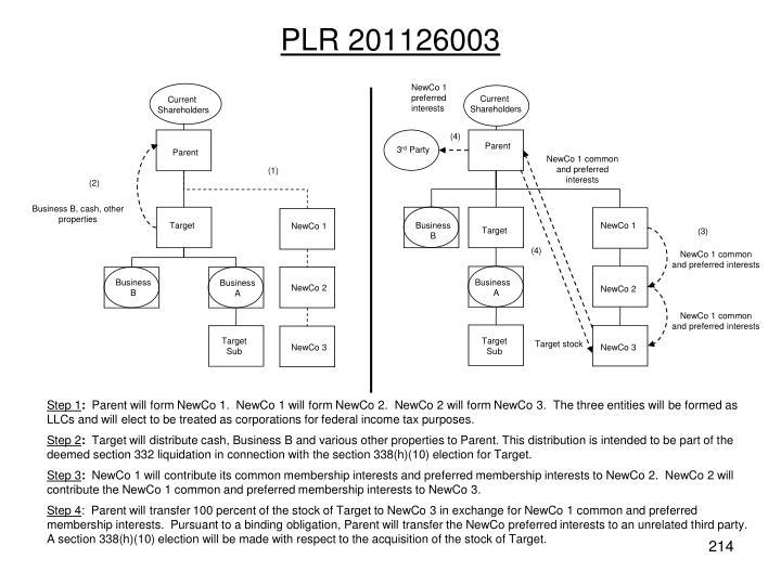 PLR 201126003