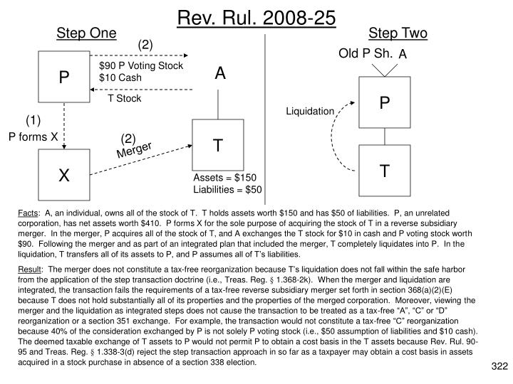Rev. Rul. 2008-25