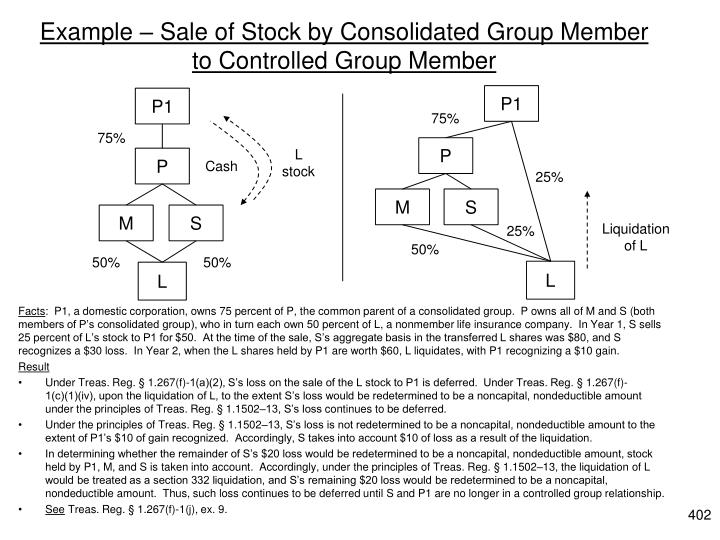 Example – Sale of Stock by Consolidated Group Member to Controlled Group Member