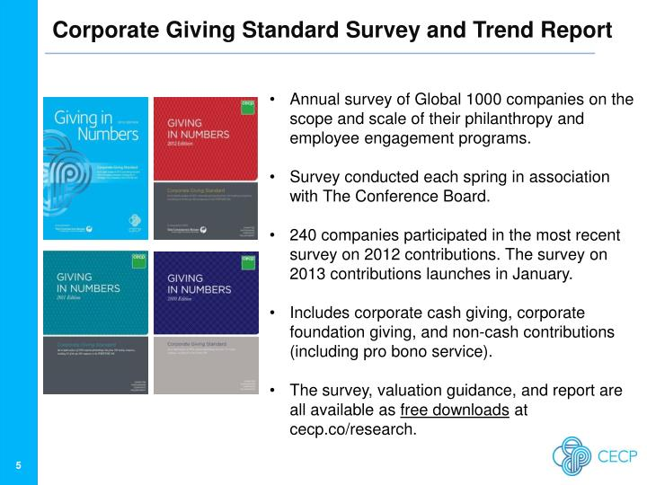 Corporate Giving Standard Survey and Trend Report
