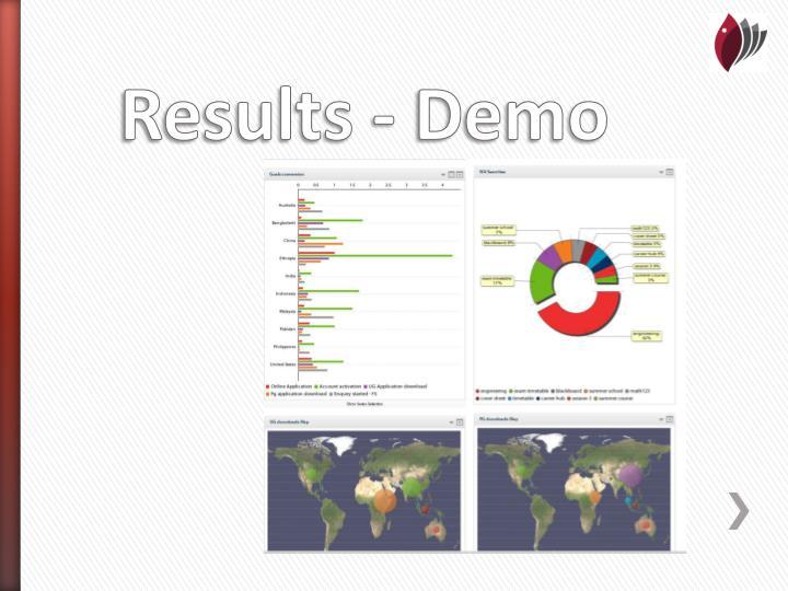 Results - Demo