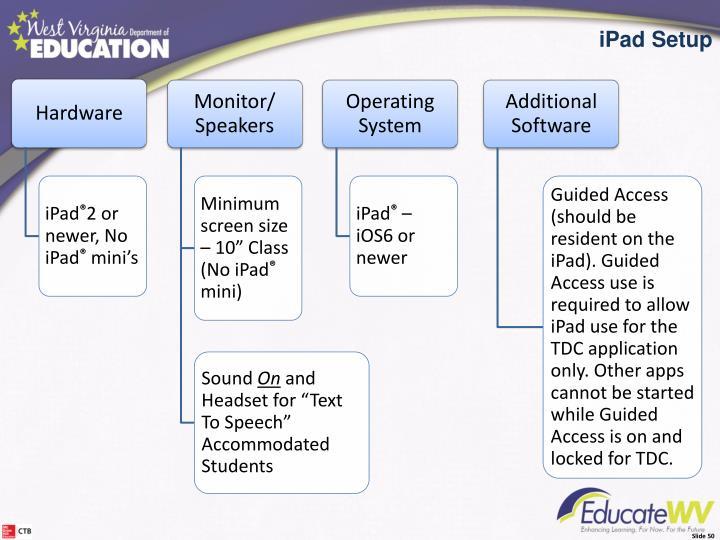 iPad Setup Minimum Requirements