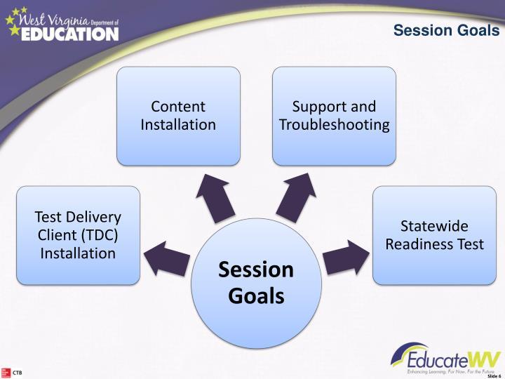 Session Goals