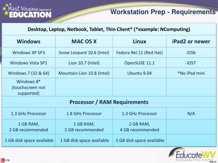 Workstation Hardware/Software