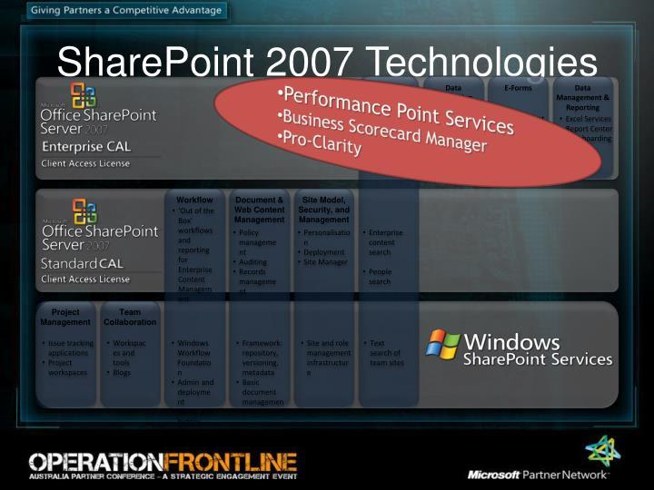SharePoint 2007 Technologies