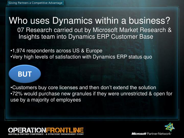 Who uses Dynamics within a business?