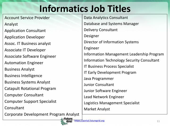 Informatics Job Titles