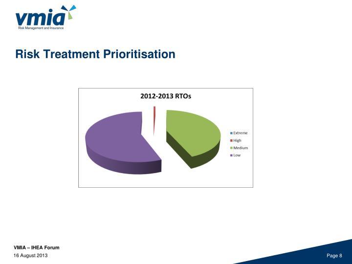 Risk Treatment Prioritisation