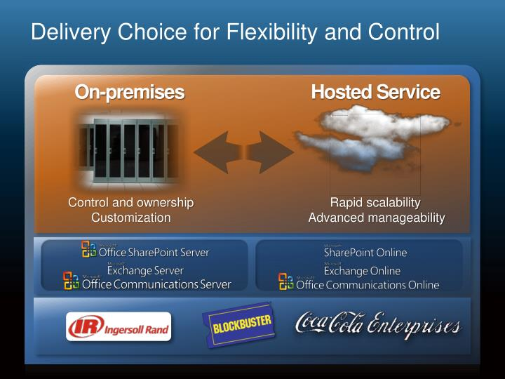 Delivery Choice for Flexibility and Control