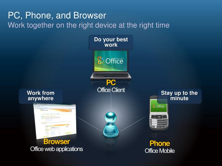 PC, Phone, and Browser