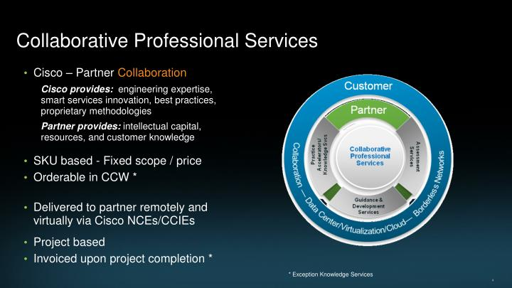 Collaborative Professional Services