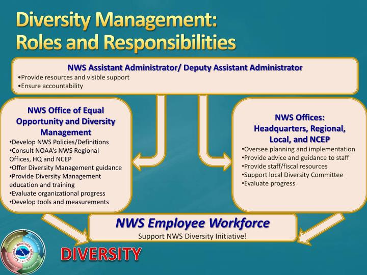 Diversity Management: