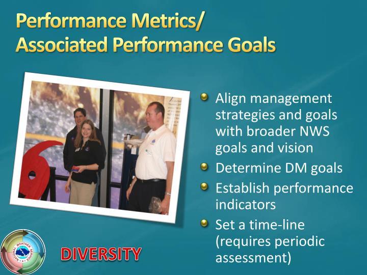 Performance Metrics/