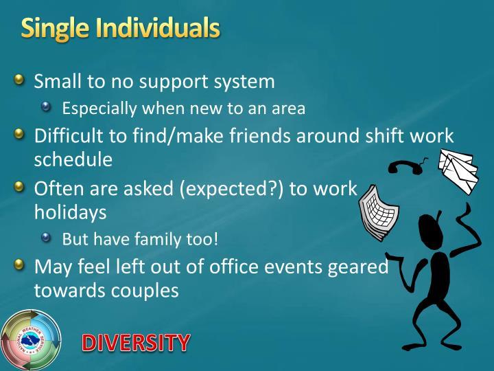 Single Individuals