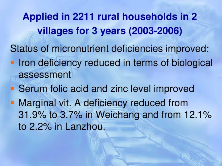Applied in 2211 rural households in 2 villages for 3 years (2003-2006)