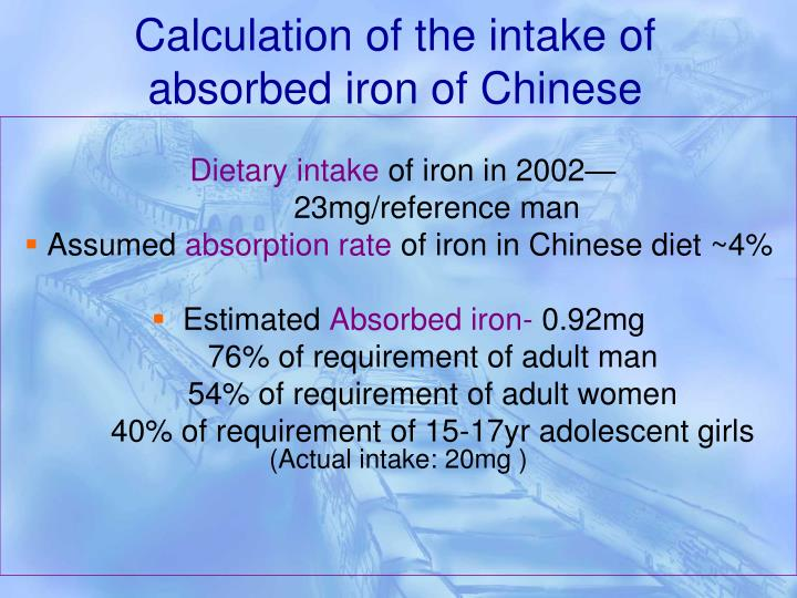 Calculation of the intake of