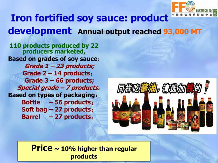 Iron fortified soy sauce: product development